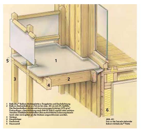 Balkon Abdichten Unter Holz ~ Der Balkon  eine Idee, aber vielfältigste Bauweisen